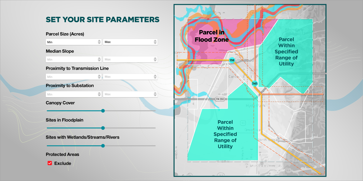 A Systematic Approach to Site Selection with Transect